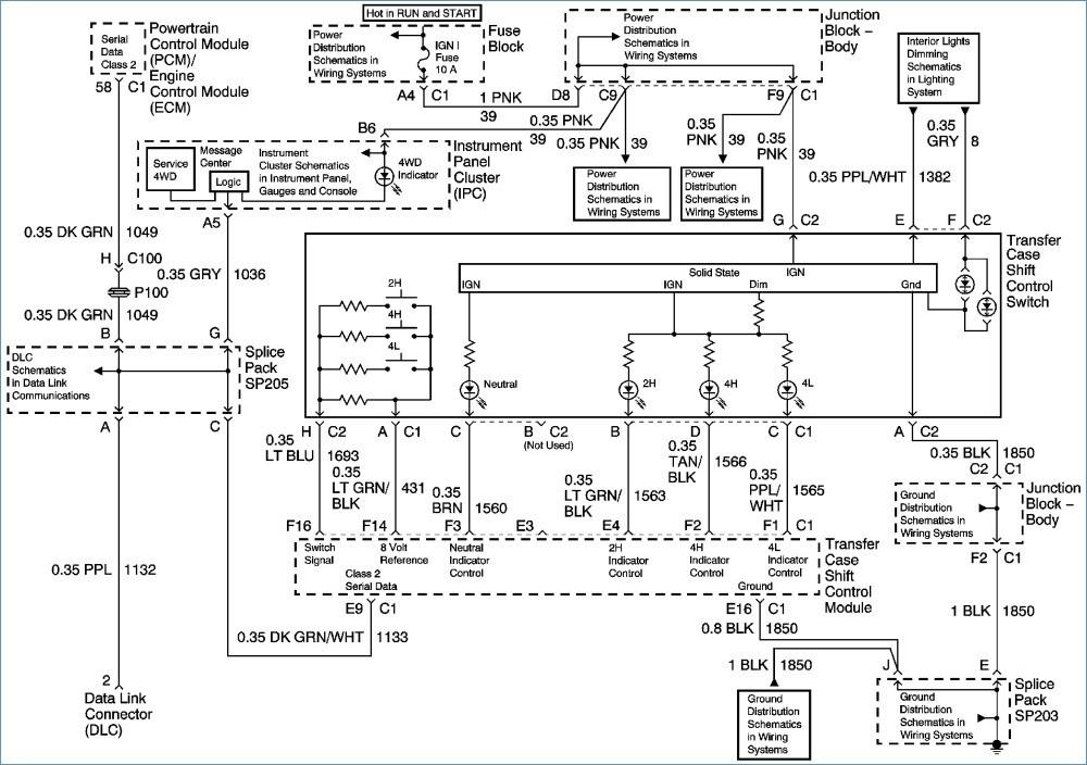 Ausmalbilder Drachenzähmen Leicht Gemacht 3 Das Beste Von Obd2 Wiring Diagram Bild