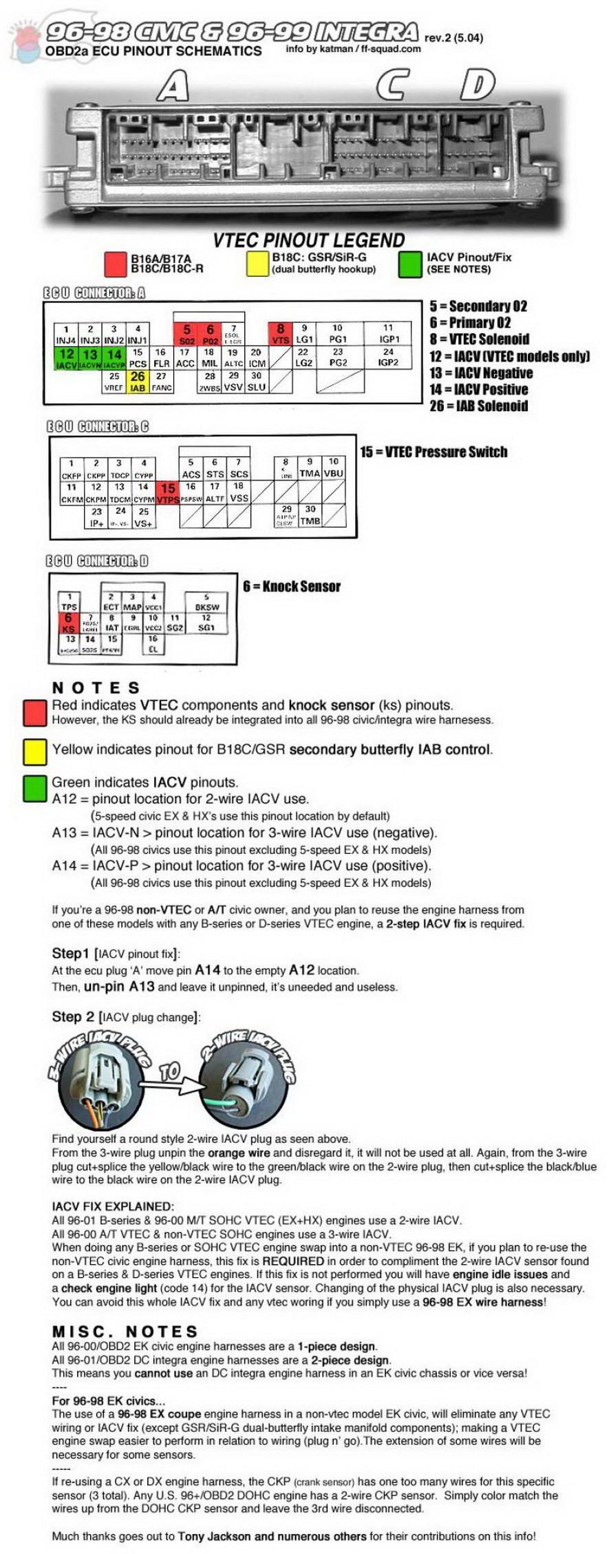 Ausmalbilder Drachenzähmen Leicht Gemacht 3 Genial Obd2 Wiring Diagram Das Bild