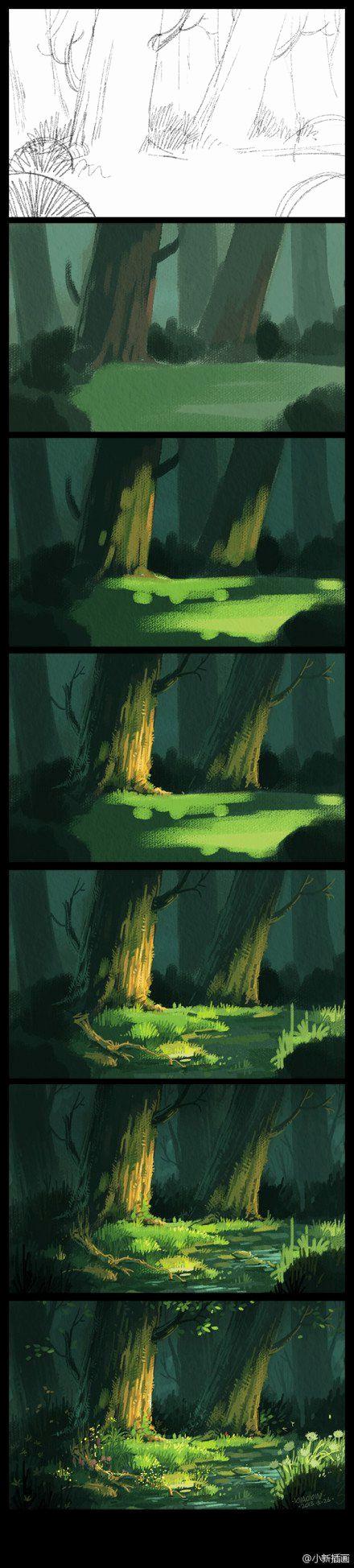 Baum Zeichnung Bleistift Genial Herbst Baum Ausmalbilder Schön Baum Zeichnung Bleistift Renetissen Galerie