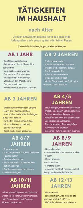 Kartoffel Bilder Zum Ausdrucken Neu 22 Beste Wochenplan Kindergarten Vorlage Idee Galerie