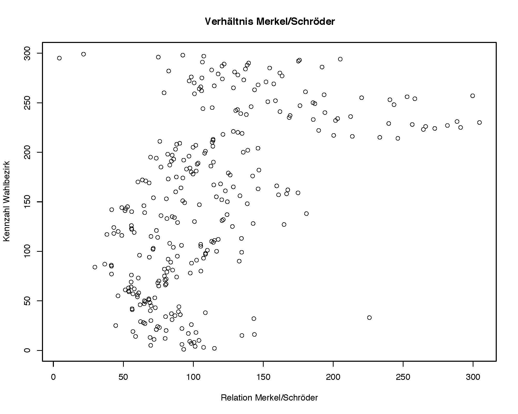 Malen Nach Zahlen Kostenlos Punkte Verbinden Frisch Zahlenbilder Kostenlose Vorlagen – Ausdrucken Und Zahlen Verbinden Bilder