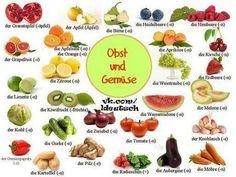 Obst Und Gemüse Ausmalbilder Inspirierend 650 Best Wortschatz Vocabulary Images On Pinterest Fotos