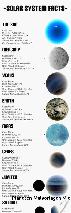 Planeten Und Sterne Ausmalbilder Das Beste Von Planeten Malvorlagen Mit Den 9 Planeten Ausmalbilder Weltall 38 Fotografieren