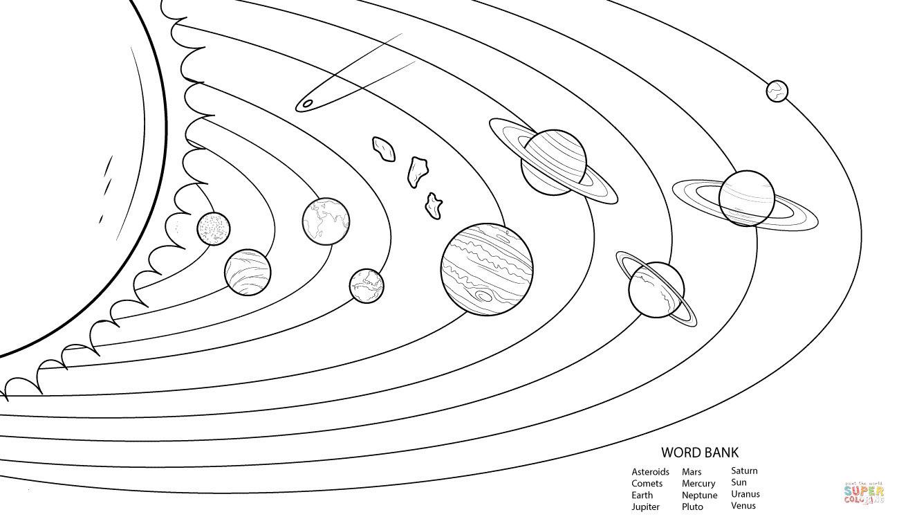 Planeten Und Sterne Ausmalbilder Genial Ausmalbilder Dragon Ball Z Uploadertalk Frisch Ausmalbilder Planeten Bild