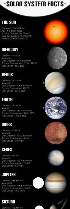 Planeten Und Sterne Ausmalbilder Genial Planeten Malvorlagen Mit Den 9 Planeten Ausmalbilder Weltall 38 Bilder