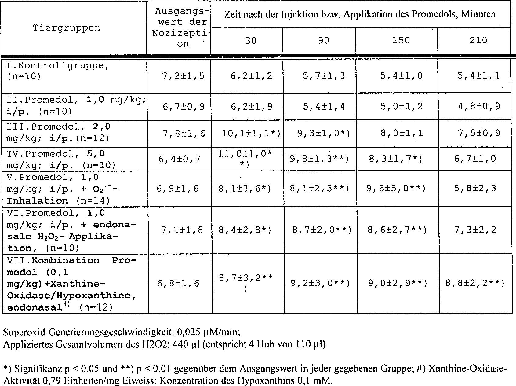 Wirkung Von Viagra Das Beste Von De A1 Pharmazeutisches Mittel Zur Endonasalen Applikation Sammlung