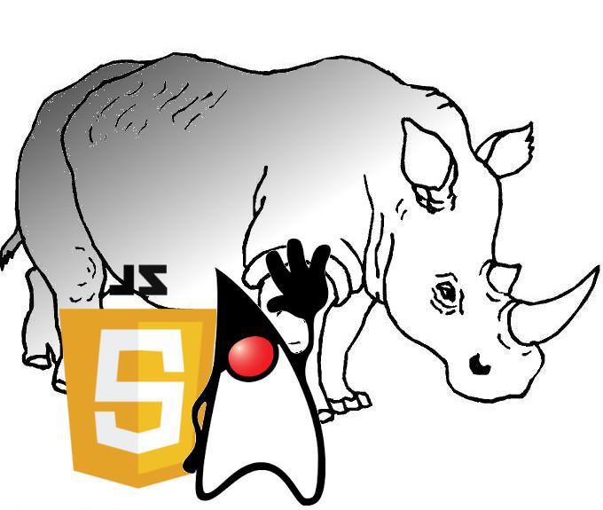 Ausmalbilder 2. Klasse Einzigartig Wykonywanie Kodu Javascript W Javie Notatnik Programisty Bild
